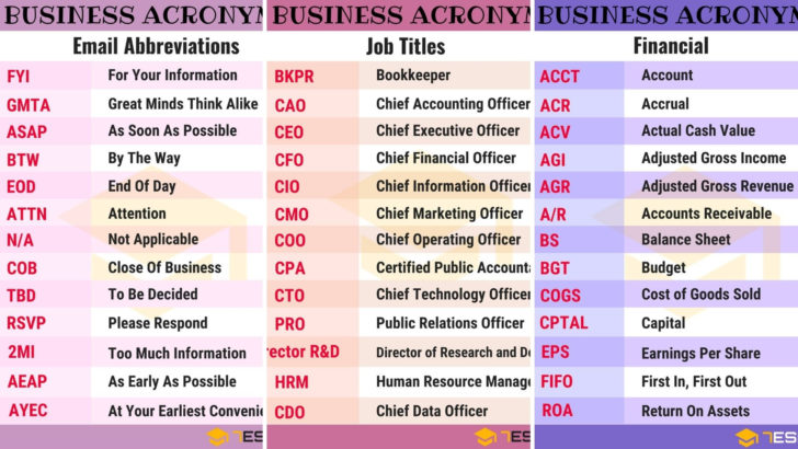 Business Letters Abbr